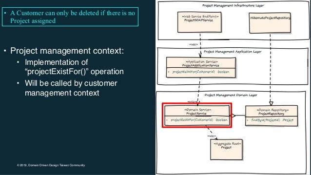 "© 2019, Domain Driven Design Taiwan Community • Project management context: • Implementation of ""projectExistFor()"" operat..."