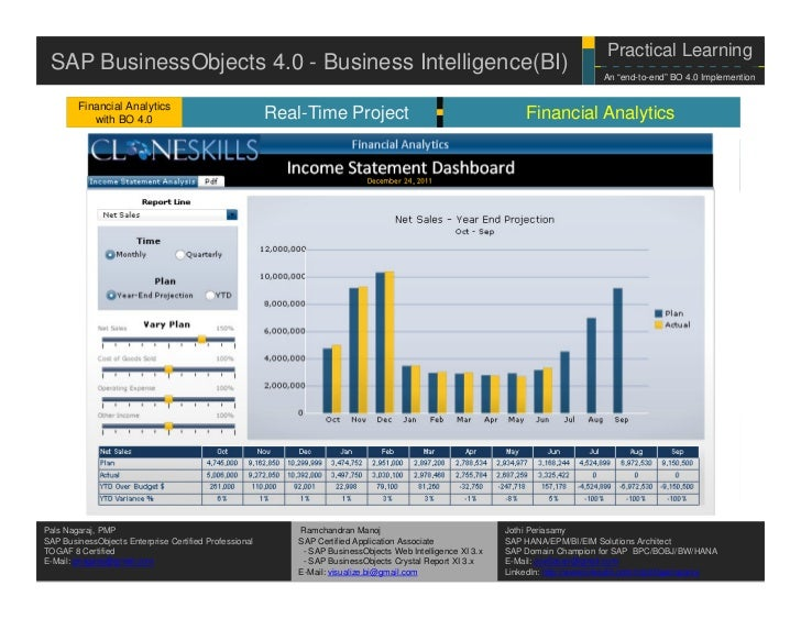 Implementing financial analytics with sap bobj 4.0 v2 12312011