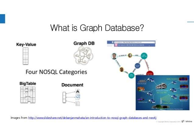 AgensGraph: a Multi-model Graph Database based on PostgreSql Slide 3