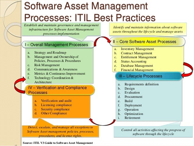 Implementing It Service Management A Guide To Success