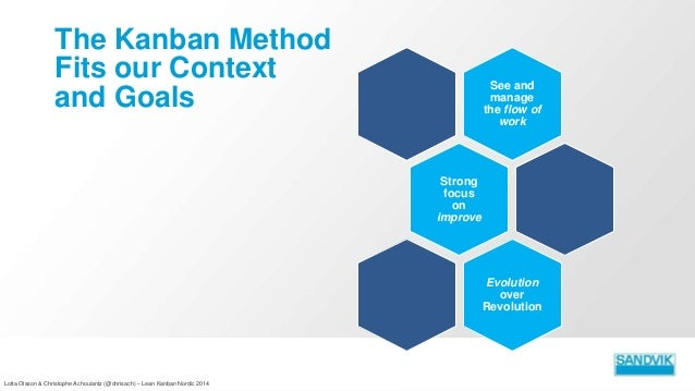 how to start implementing kanban