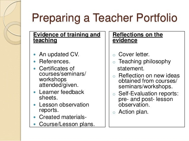 implementing teacher portfolios for professional