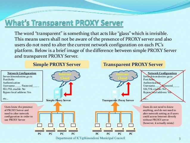 Implementing transparent proxy server with acl