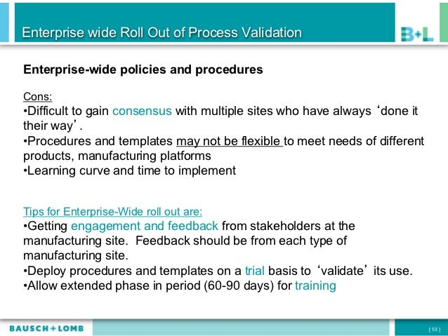 implement process validation
