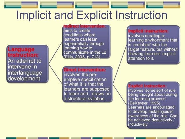 Explicit instruction: effective and efficient instruction ppt.