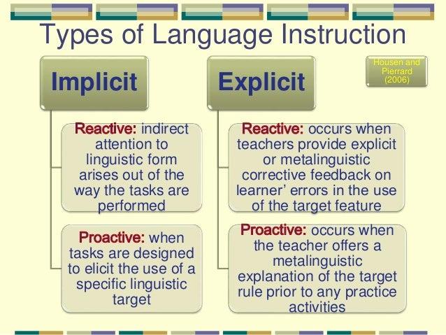 Vocabulary teaching: implicit vs explicit instruction.