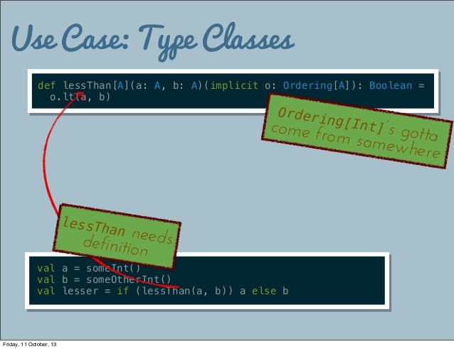 Use Case: Type Classes def lessThan[A](a: A, b: A)(implicit o: Ordering[A]): Boolean = o.lt(a, b) val a = someInt() val b ...