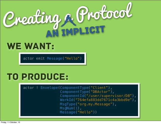 """Creating a Protocol an Implicit We want: actor emit Message(""""Hello"""") To Produce: actor ! Envelope(ComponentType(""""Client""""),..."""
