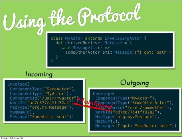 Using the Protocol class MyActor extends EnvelopingActor { def derivedRecieve: Receive = { case Message(str) => someOtherA...