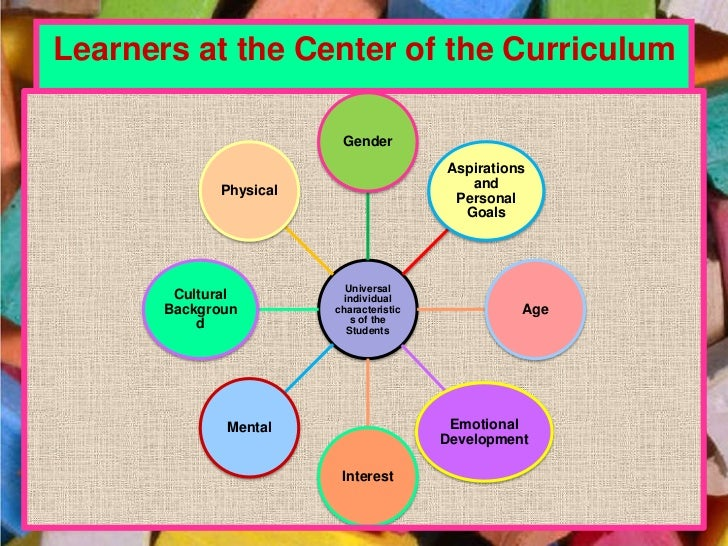 the roles of stakeholders in curriculum implementation Do you consider yourself a stakeholder in curriculum implementationthe roles  of stakeholders in curriculum implementation purita p d bilbao.