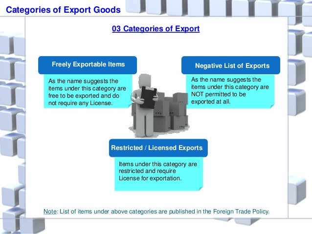 Categories of Export Goods 03 Categories of Export Freely Exportable Items Restricted / Licensed Exports Negative List of ...