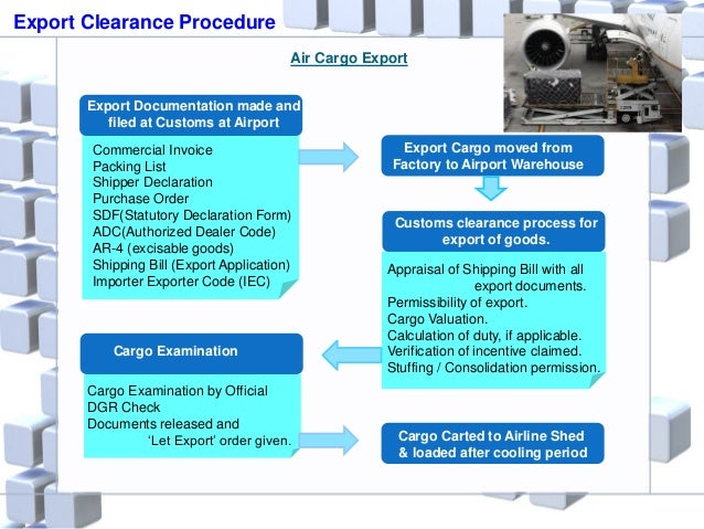 Export Clearance Procedure Air Cargo Export Export Documentation made and filed at Customs at Airport Commercial Invoice P...