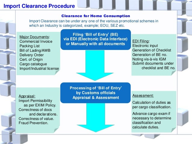 Import Clearance Procedure Clearance for Home Consumption Filing 'Bill of Entry' (BE) via EDI (Electronic Data Interface) ...