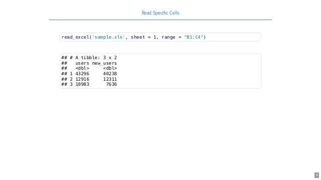 Read data from Excel spreadsheets into R