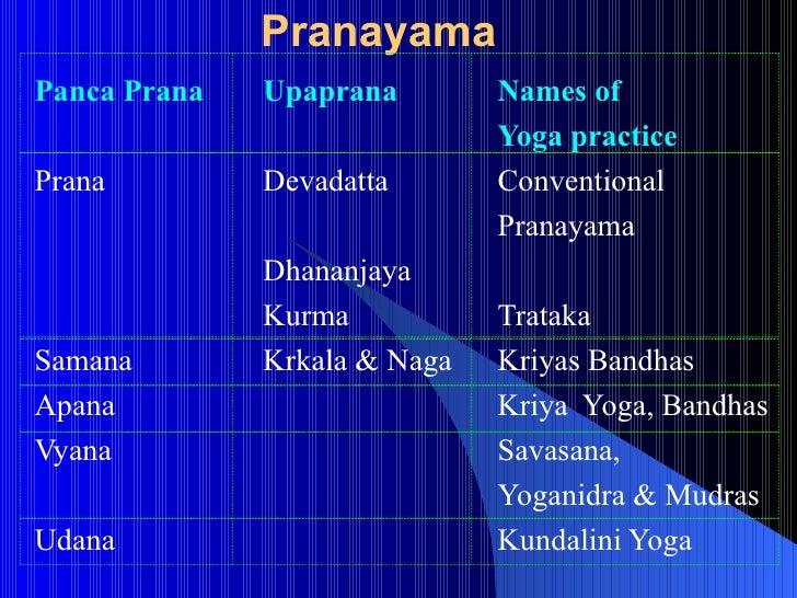 Kriya yoga breathing techniques pdf