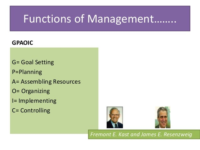 importance of management functions and principles What is lean management lean thinking is fundamentally transforming the way  organizations operate the lean principles of continuous improvement,.