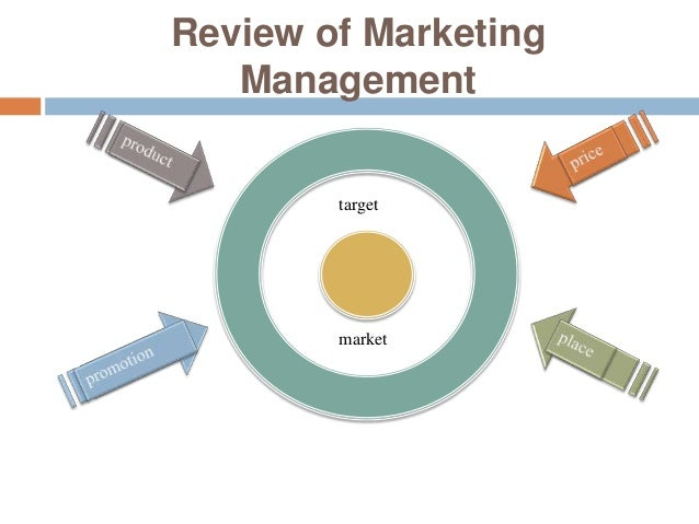 definition of marketing research and processes Marketing research is a huge topic area and has many processes, procedures, and terminologies that build upon the points above (see also lesson on primary marketing research and secondary marketing research ).