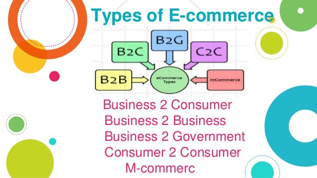 role of e commerce in e business conclusion Conclusion: e-commerce is not just about conducting business transactions via the internet its impact will be far-reaching, and more prominent then we know currently this is because the revolution in information technology is happening simultaneously with other developments, especially the globalization of the business.