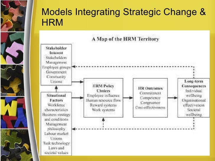 implication of job change in hrm Society for human resource management entire site shrm foundation employment law workplace compliance post a job contact us | 800283shrm.