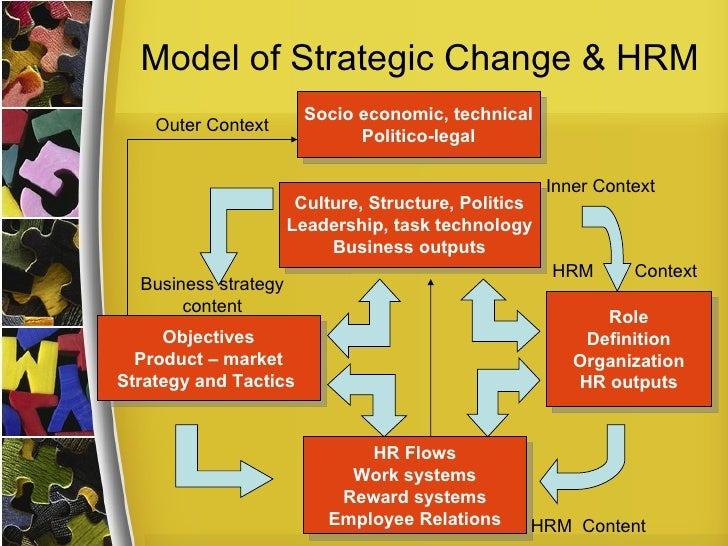 what is human resource management essay Human resource management essay hrm strategy and organisational change with the pressures of intensive competitive forces throughout the textiles manufacturing industry radical organisational changes need to be confronted and adopted by tenrose.