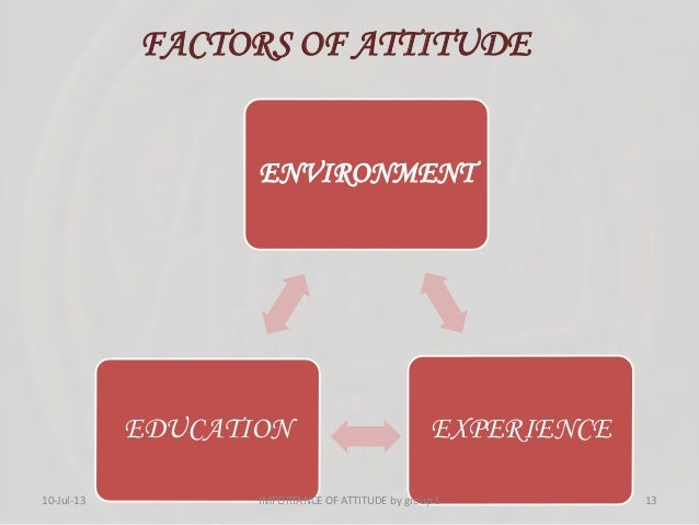 relevance of attitude Attitude is one of the most important factors in helping you get through  this  doesn't imply that education is of little importance, but it only goes.