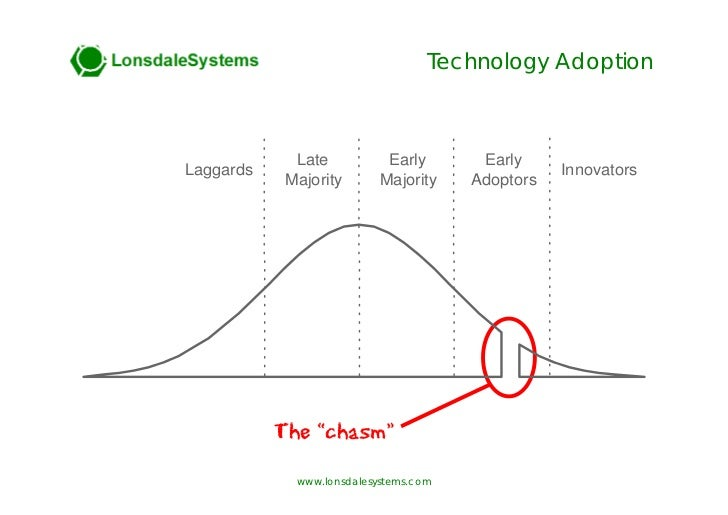 The Importance of Being Agile Slide 2