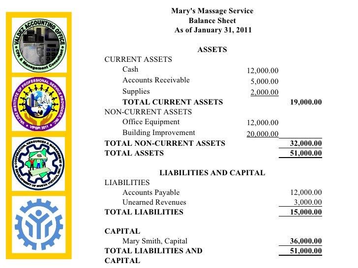 Marys Massage Service                     Balance Sheet                 As of January 31, 2011                        ASSE...