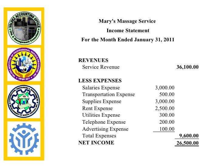 Marys Massage Service           Income Statement For the Month Ended January 31, 2011REVENUES Service Revenue             ...