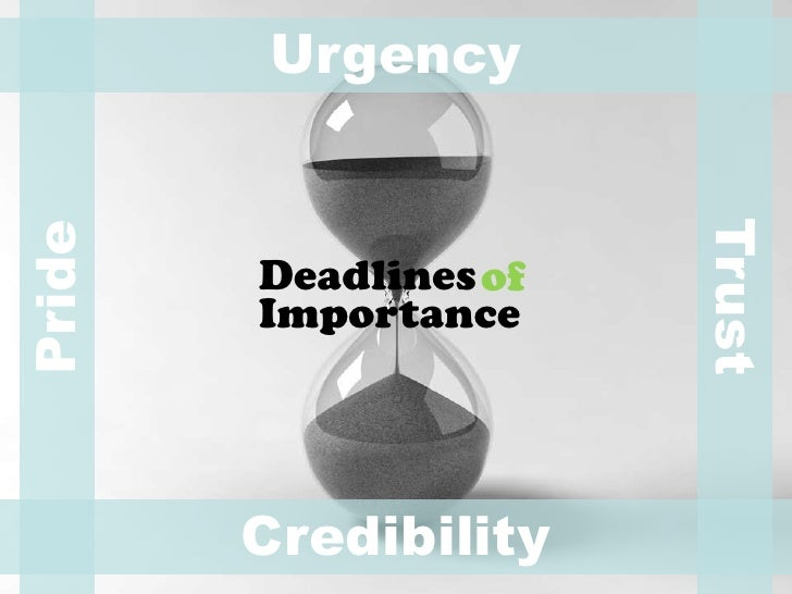 importance of deadlines Meeting deadlines - prioritizing and organizing your work time management guide part 9 meeting deadlines can cause panic is there any way out of this.