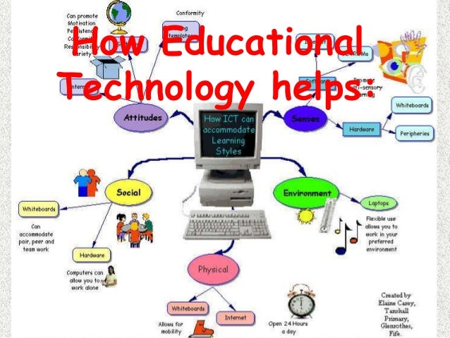 Using Technology to Enhance Teaching & Learning