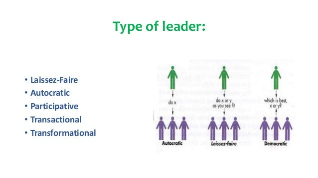 What is the Importance of Leadership in any Organisation?