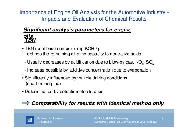 Monitoring of the Physical and Chemical Properties of a Gasoline Engine Oil during Its Usage