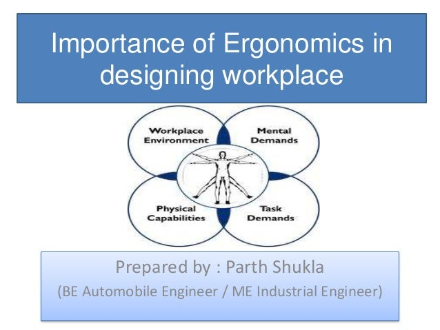 Importance Of Ergonomics In Designing Workplace