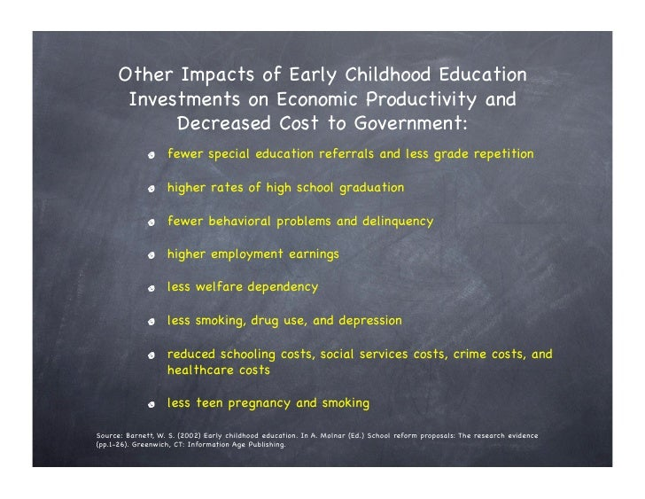 The Importance of Funding Early Childhood Education