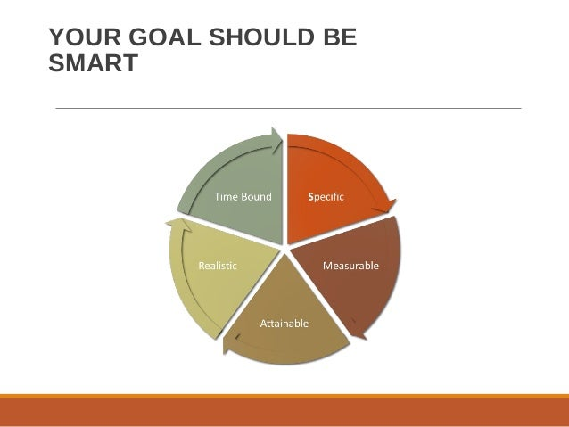 YOUR GOAL SHOULD BE SMART