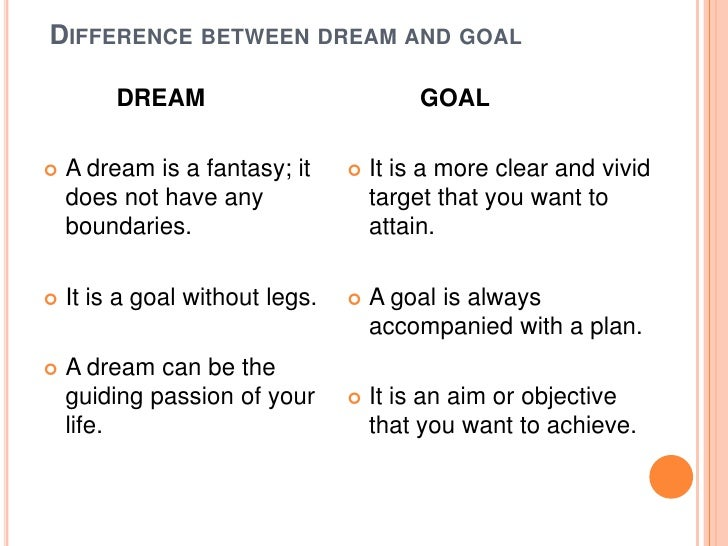 my aims and goals This year, however, i decided to put a lot more effort and thought into my annual  goal-setting practice my aim was to create more meaningful and effective goals.