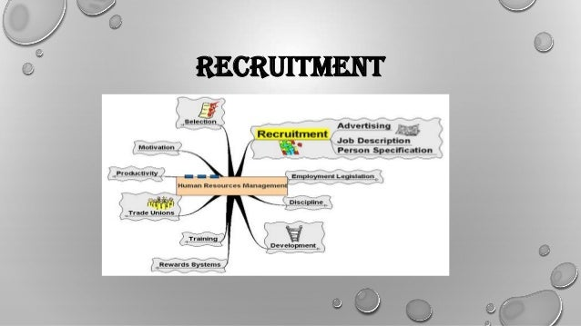 hrm the importance of training Importance of training and development optimum utilization of human resources training and development helps in optimizing the utilization of human resource that further helps the employee to achieve the organizational goals as well as their individual goals.