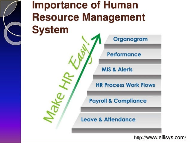 relevance of human resources department in The human resources department handles a range of different functions within an organization the department is responsible for hiring and firing employees, training workers, maintaining interoffice relationships and interpreting employment laws.