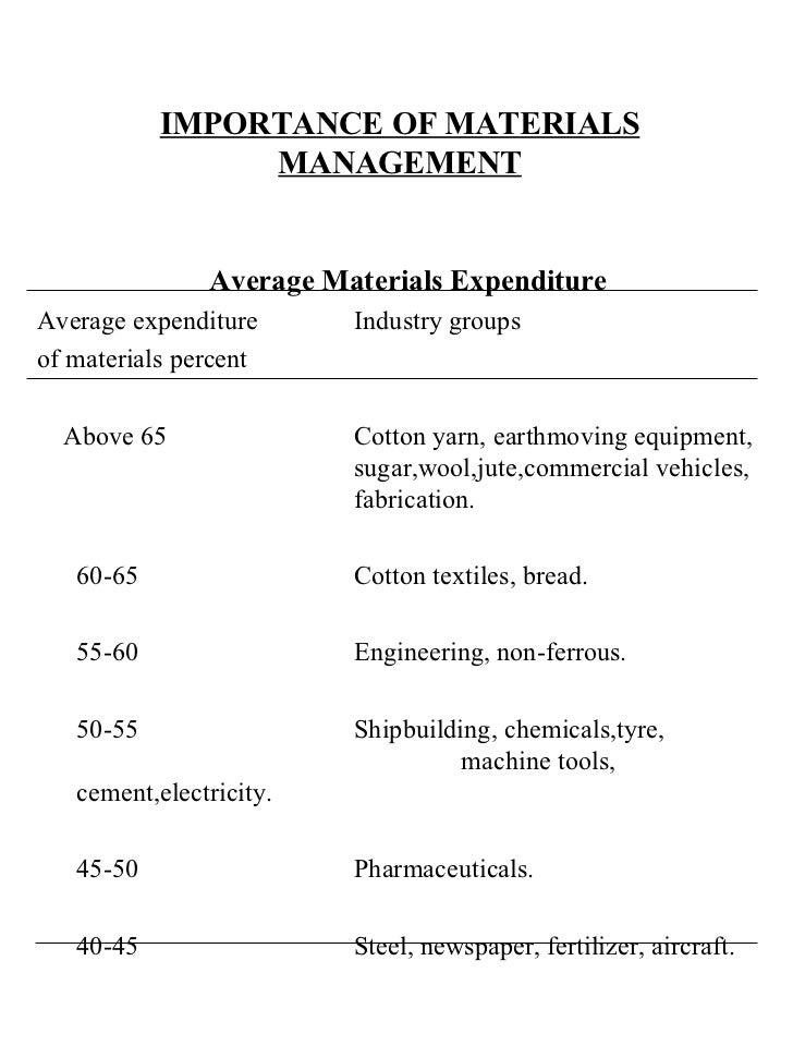 IMPORTANCE OF MATERIALS MANAGEMENT <ul><li>  Average Materials Expenditure </li></ul><ul><li>Average expenditure Industry ...