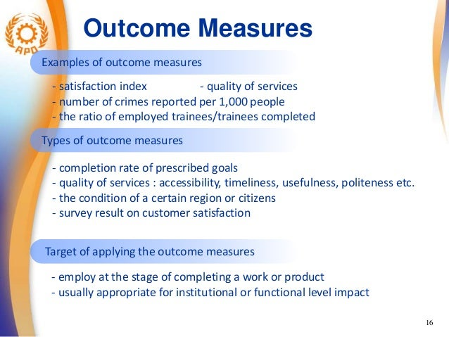 Importance Of Performance Management And Measurement Of