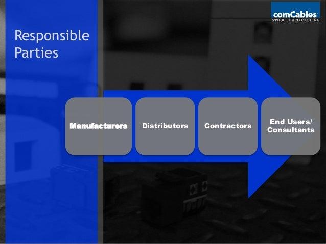 Importance of standards & codes based on project5.2 Slide 2