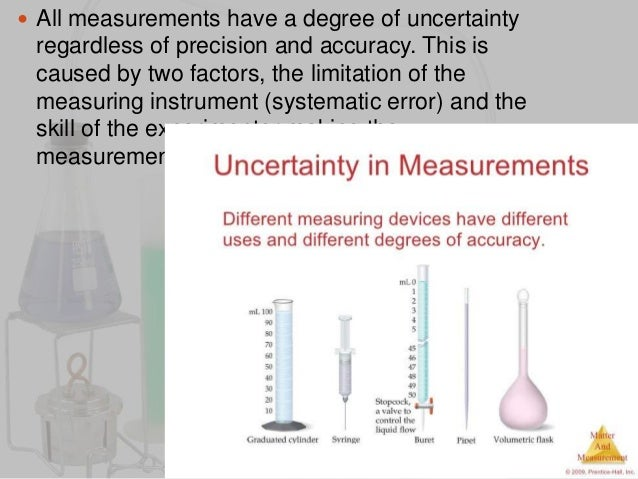 chemistry lab measurement and uncertainty Measurement and uncertainty when recording data, each entry should be given a corresponding estimated error, or uncertainty the uncertainty gives the reader an idea of the precision and accuracy of your measurements .