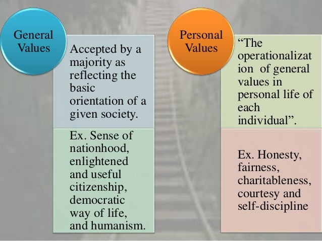 importance of human values in life essay