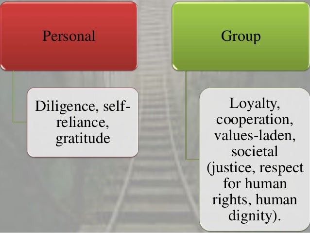 self oriented values Variations in cultural values self-oriented values reflect the objectives and  approaches to life that the individual members of society find.