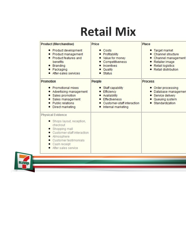 an analysis of 711 7‑eleven is the world's #1 convenience store, and our brand is known and loved around the world click for more 7-eleven franchise information.