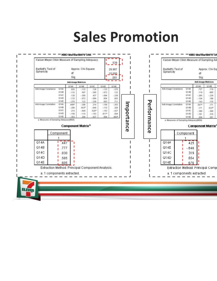 7 eleven political analysis This article seeks to explore a comprehensive description and understanding about 7-eleven 7 eleven target market analysis above fig4 swot mode of 7-eleven.