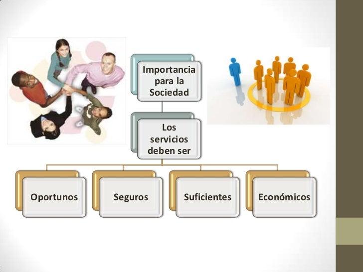 Importancia de la administraci n diapositivas for Importancia de la oficina