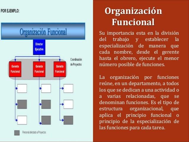 Importancia De La Estructura Organizativa 9 12 2016 Mibel Corty