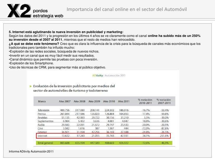 Importancia del canal online en el sector del Automóvil5. Internet está aglutinando la nueva inversión en publicidad y mar...