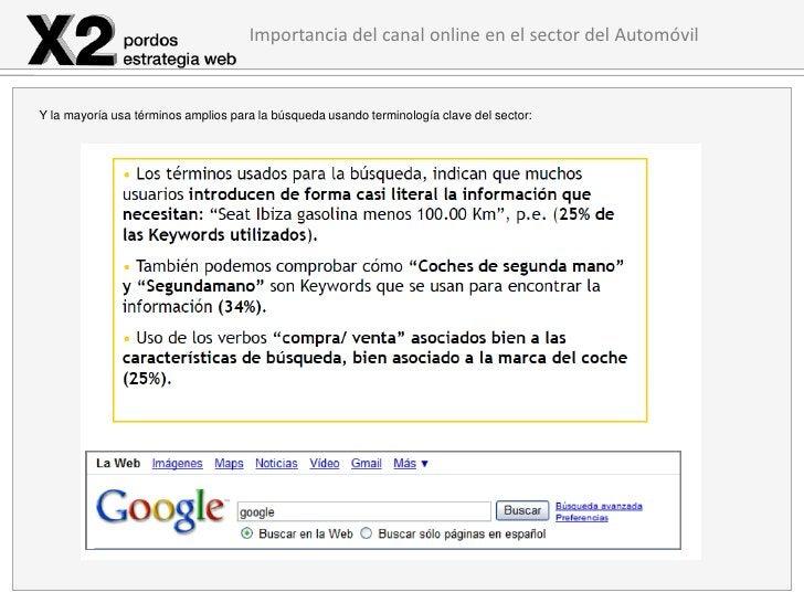 Importancia del canal online en el sector del AutomóvilY la mayoría usa términos amplios para la búsqueda usando terminolo...